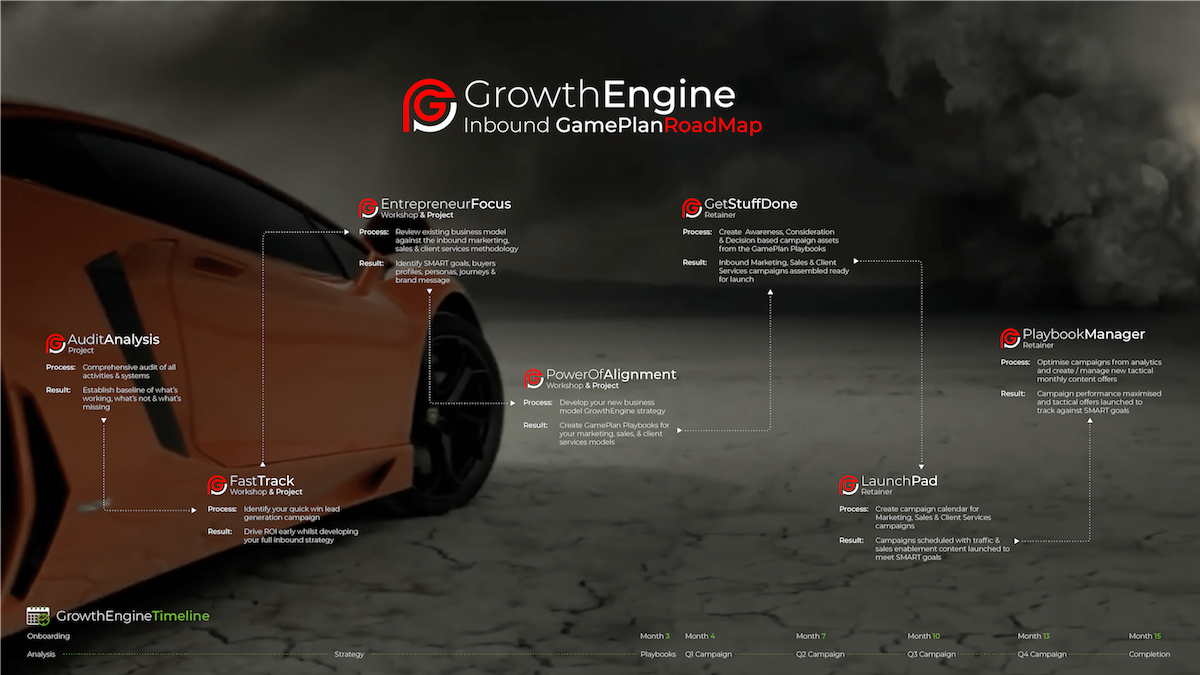 GrowthEngine - Roadmap